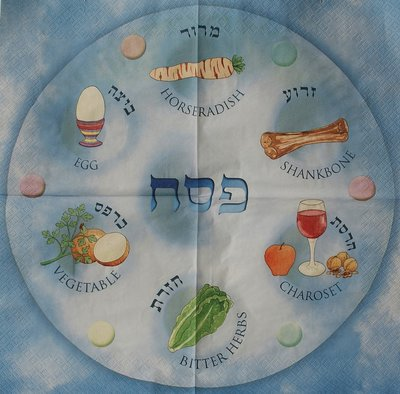 Papieren Servetten met afbeelding van een Seder bord met de 6 speciale gerechtjes.